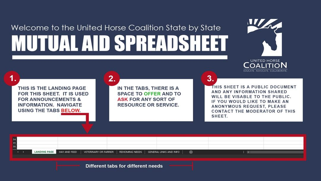 Mutual Aid Worksheet